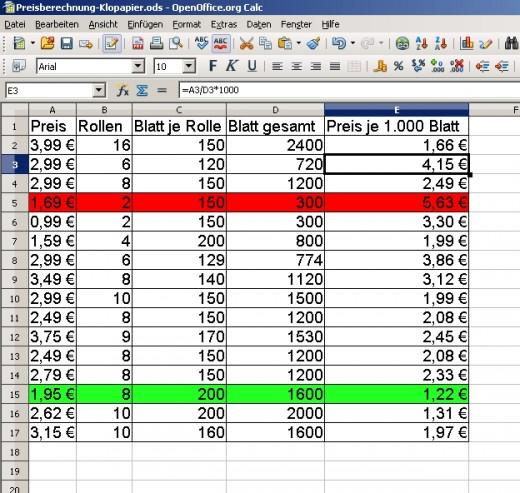 Tabelle mit der Berechnung